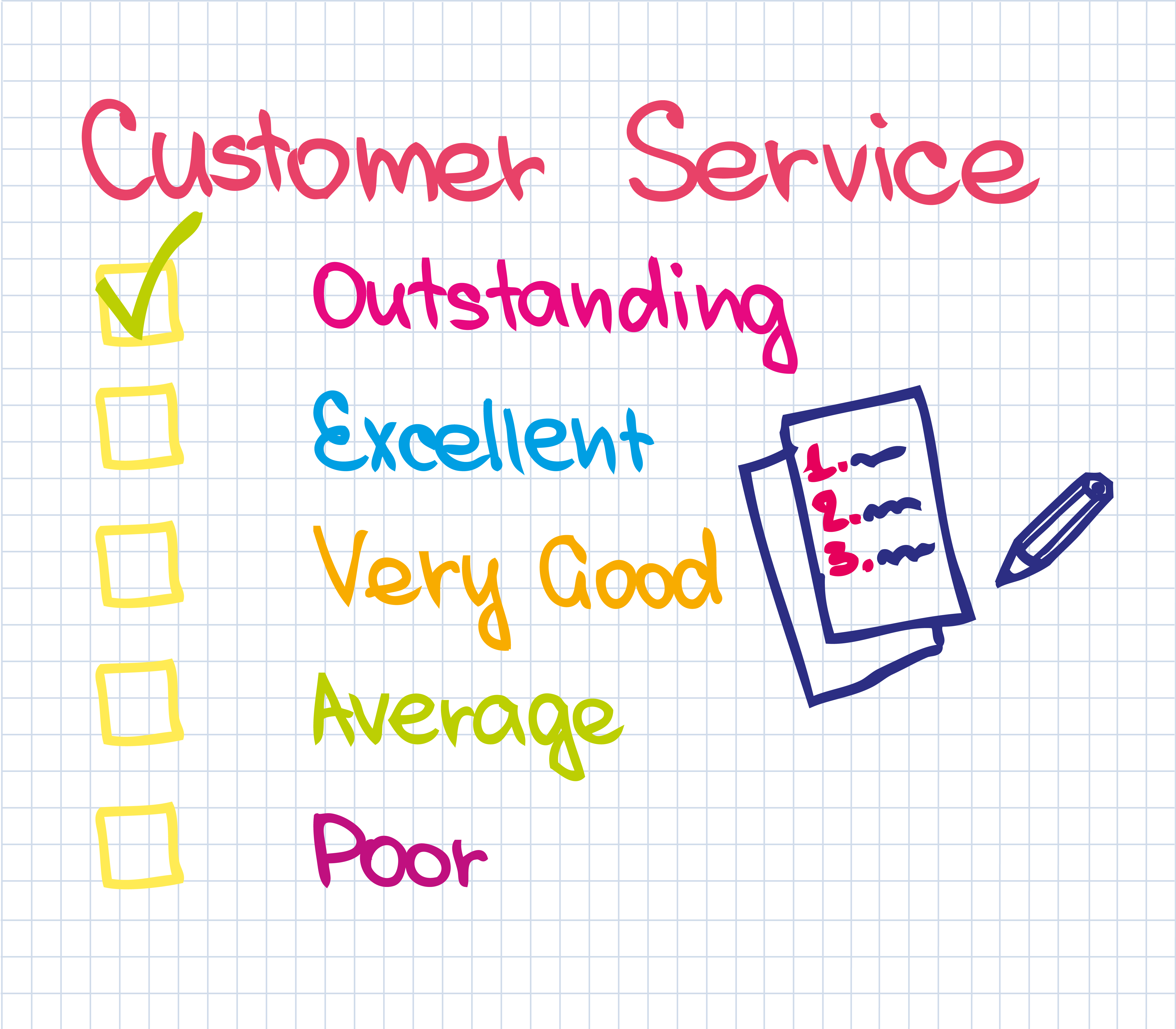Remember LEAST for Great Customer Service
