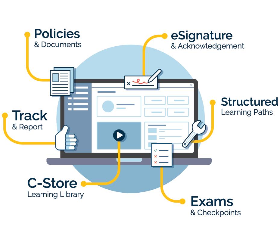 NACS Ad Laptop Graphic